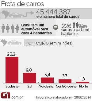 carro_2
