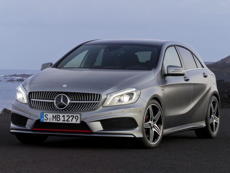 Preço médio do seguro do Mercedes Classe A