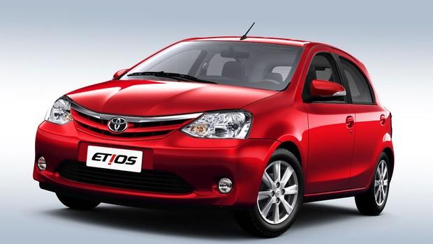 Preço médio do seguro Toyota Etios 2017
