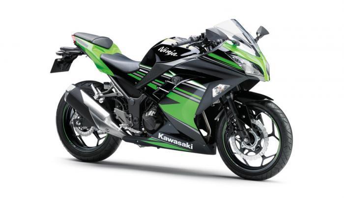 Preço médio do seguro da Kawasaki Ninja 300