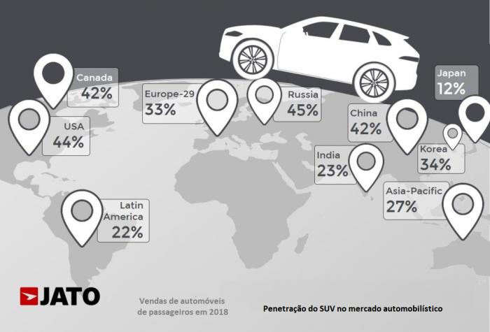 Crise no mercado automobilístico